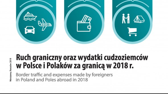 Border traffic and expenses made by foreigners in Poland and Poles abroad in 2018