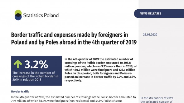 Border traffic and expenses made by foreigners in Poland and Poles abroad in the 4th quarter of 2019