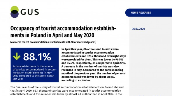 Occupancy of tourist accommodation establishments in Poland in April and May 2020