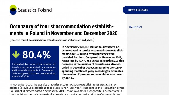 Occupancy of tourist accommodation establishments in Poland in November and December 2020