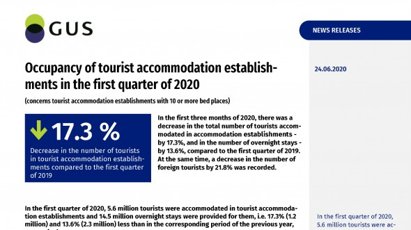Occupancy of tourist accommodation establish-ments in the first quarter of 2020