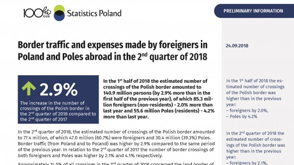 Border traffic and expenses made by foreigners in Poland and Poles abroad in the 2nd quarter of 2018